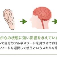 言葉と心の状態の関係