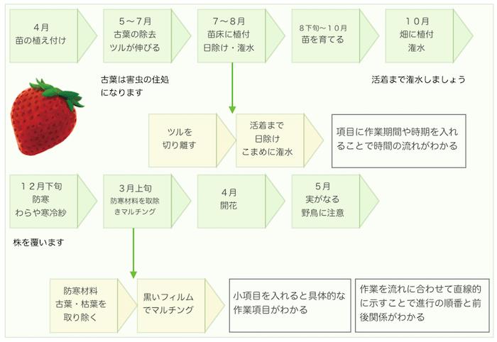 矢印図解1