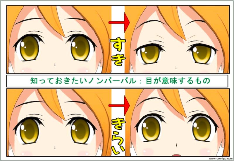 目が意味するもの